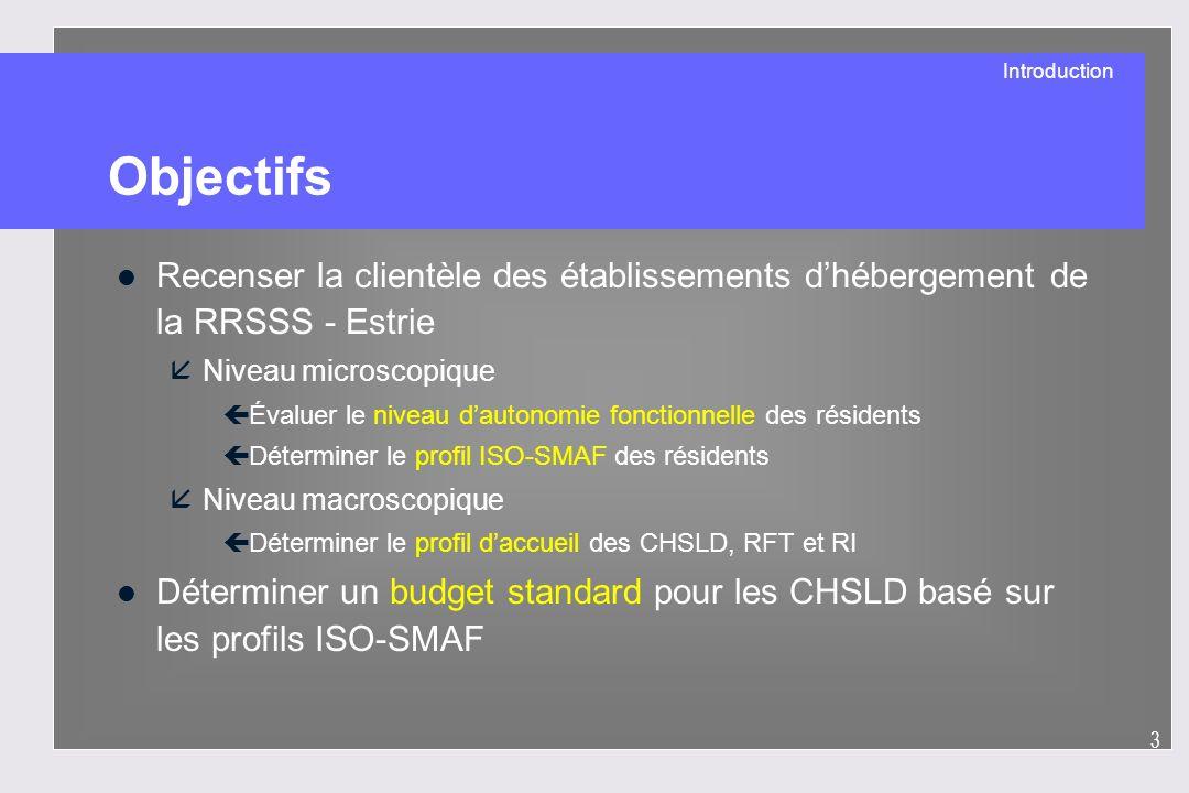 Introduction Objectifs. Recenser la clientèle des établissements d'hébergement de la RRSSS - Estrie.