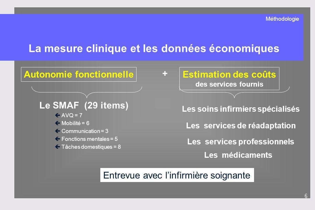 La mesure clinique et les données économiques