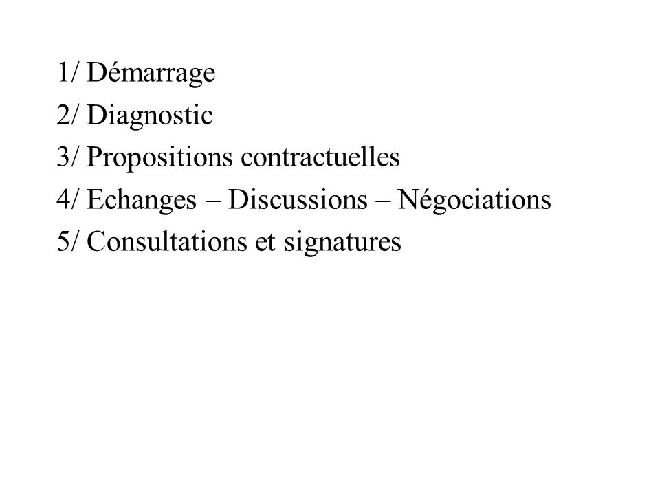 1/ Démarrage 2/ Diagnostic. 3/ Propositions contractuelles. 4/ Echanges – Discussions – Négociations.