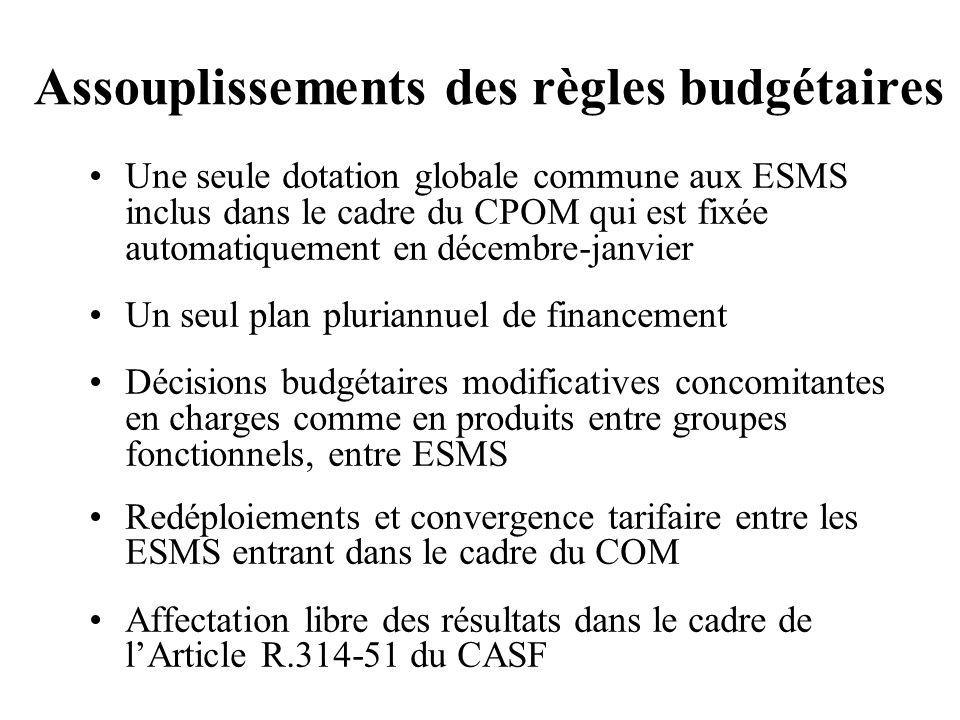 Assouplissements des règles budgétaires