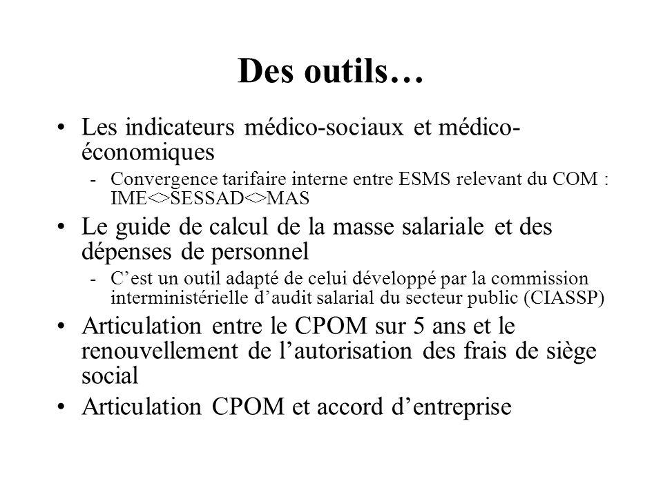 Des outils… Les indicateurs médico-sociaux et médico-économiques