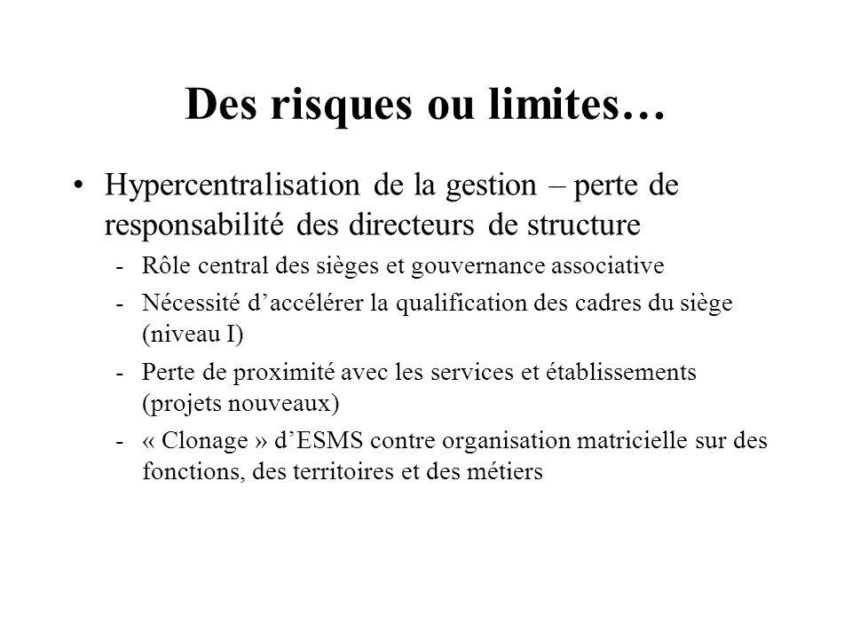 Des risques ou limites…