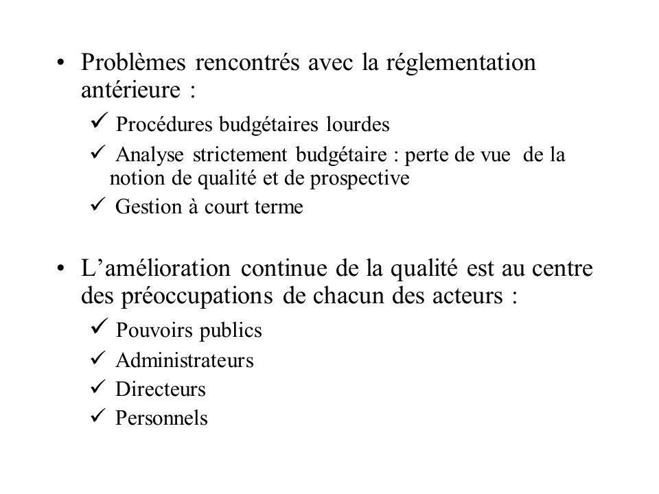 Problèmes rencontrés avec la réglementation antérieure :