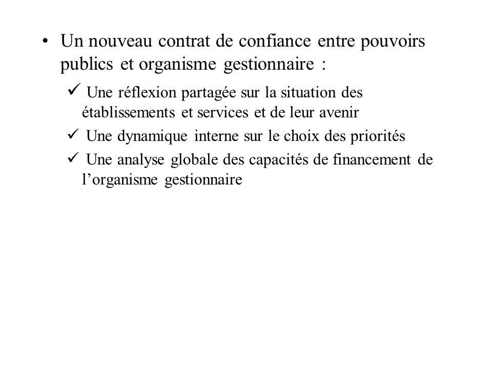Un nouveau contrat de confiance entre pouvoirs publics et organisme gestionnaire :