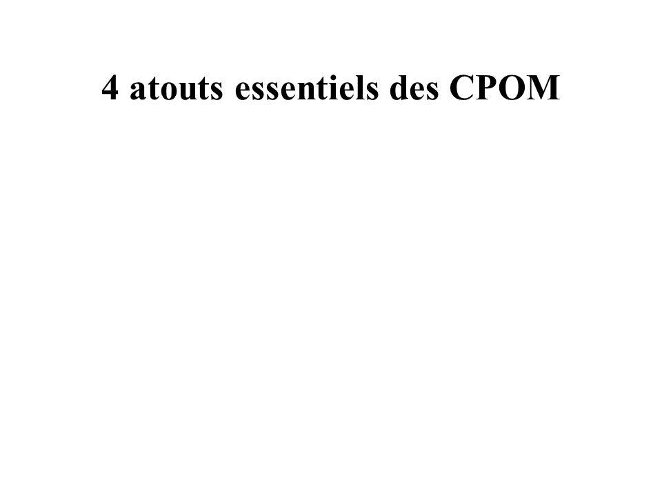 4 atouts essentiels des CPOM