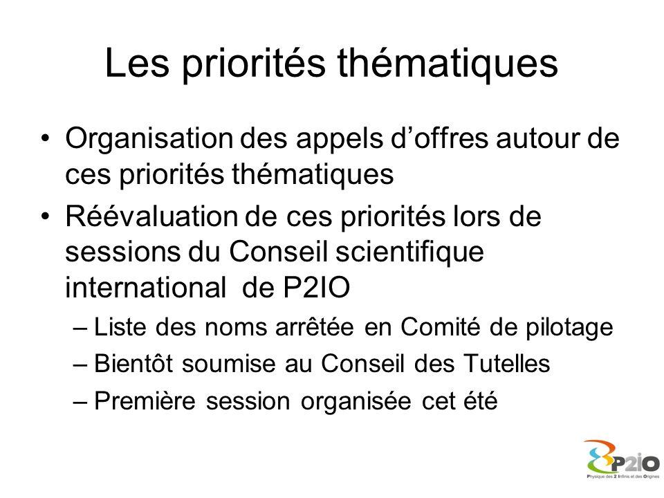 Les priorités thématiques