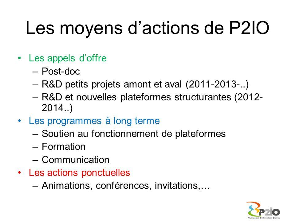Les moyens d'actions de P2IO