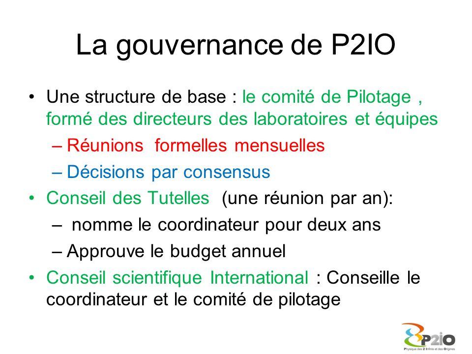 La gouvernance de P2IO Une structure de base : le comité de Pilotage , formé des directeurs des laboratoires et équipes.