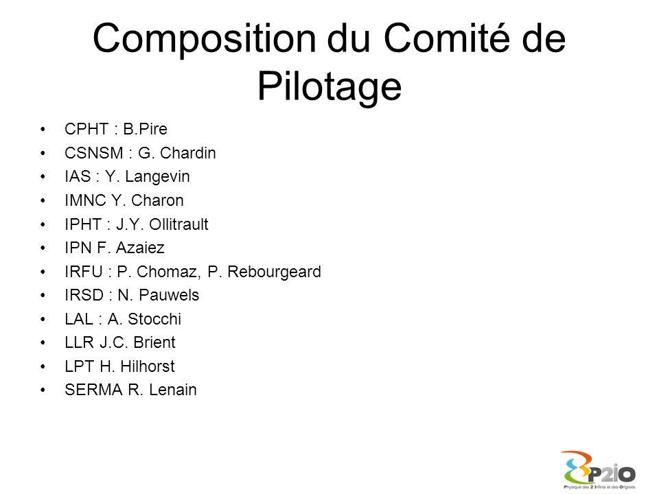 Composition du Comité de Pilotage