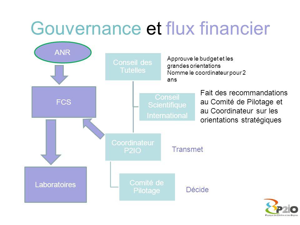 Gouvernance et flux financier