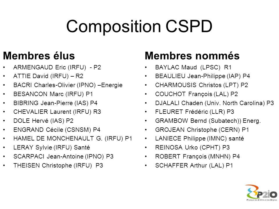 Composition CSPD Membres élus Membres nommés