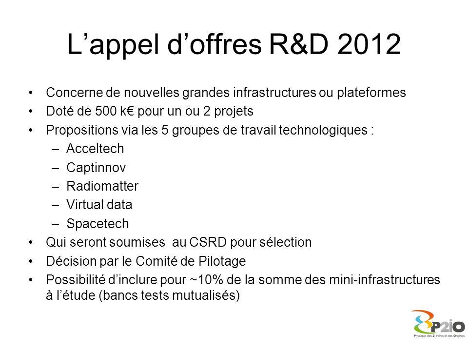 L'appel d'offres R&D 2012 Concerne de nouvelles grandes infrastructures ou plateformes. Doté de 500 k€ pour un ou 2 projets.
