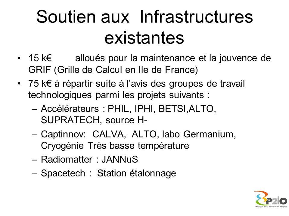 Soutien aux Infrastructures existantes