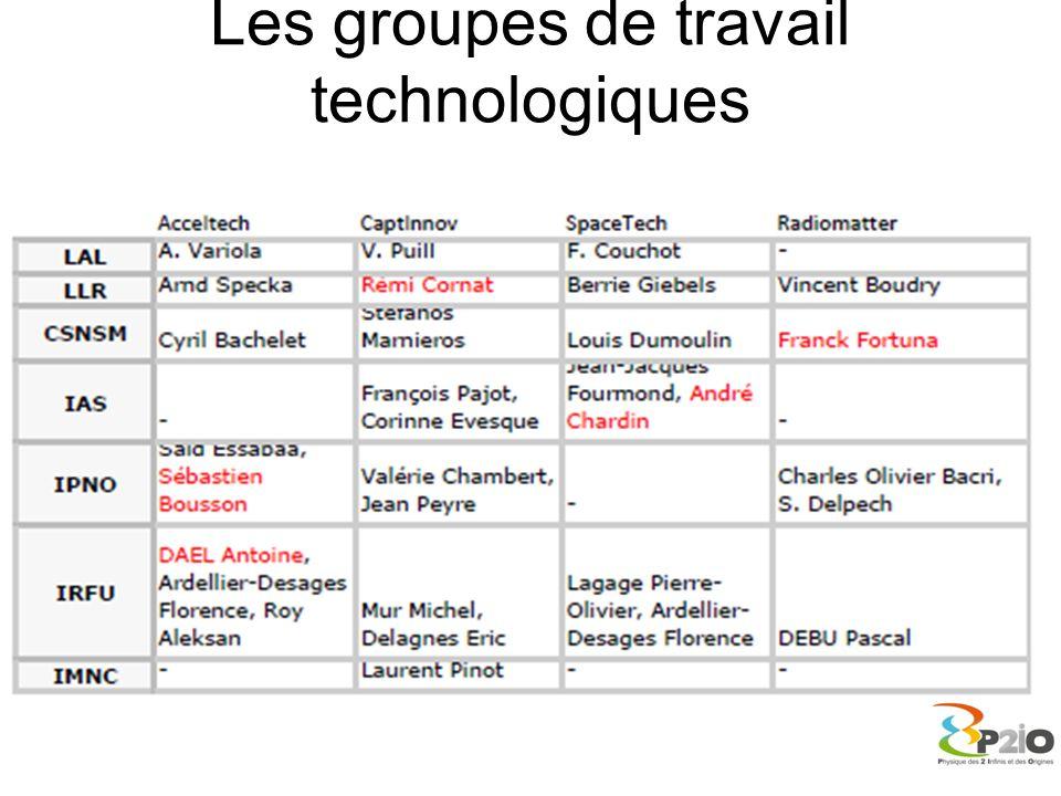Les groupes de travail technologiques