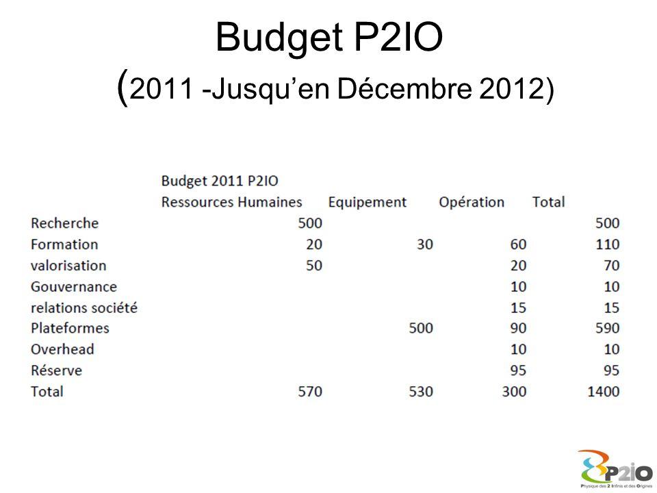 Budget P2IO (2011 -Jusqu'en Décembre 2012)