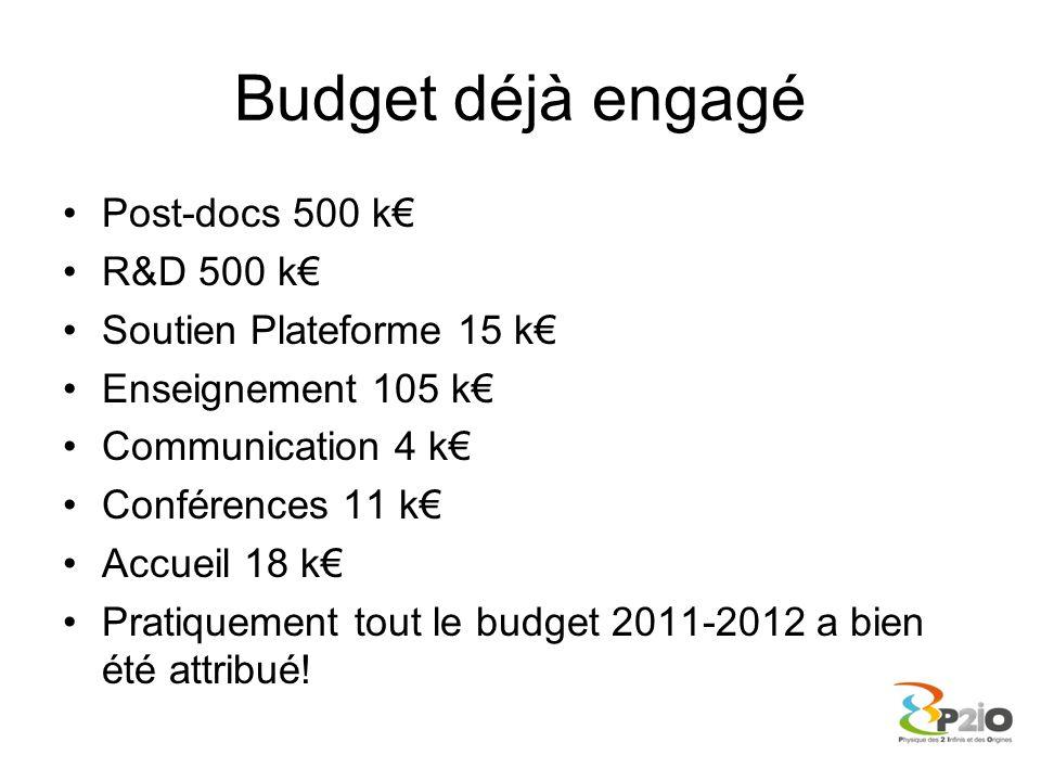 Budget déjà engagé Post-docs 500 k€ R&D 500 k€