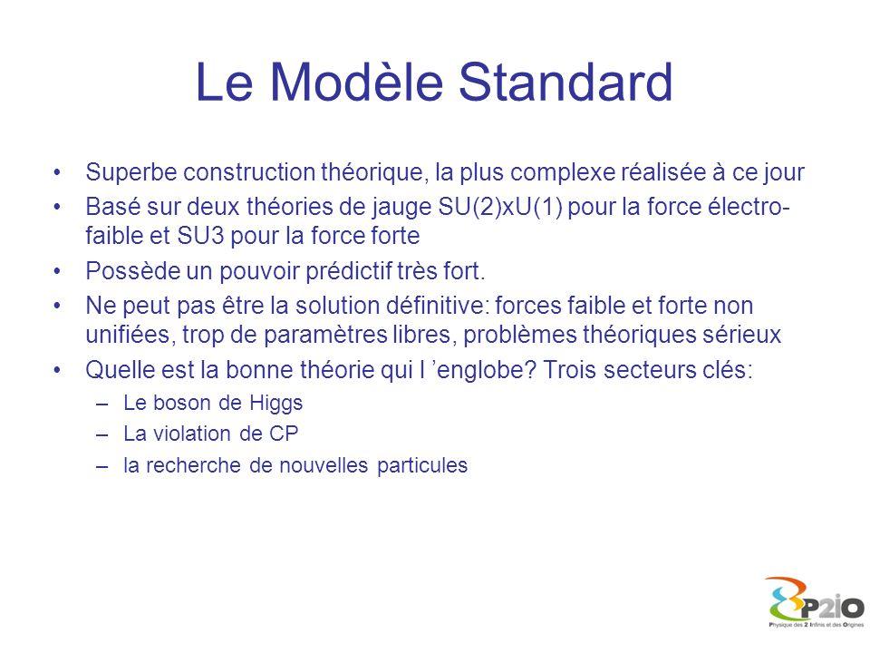 Le Modèle Standard Superbe construction théorique, la plus complexe réalisée à ce jour.
