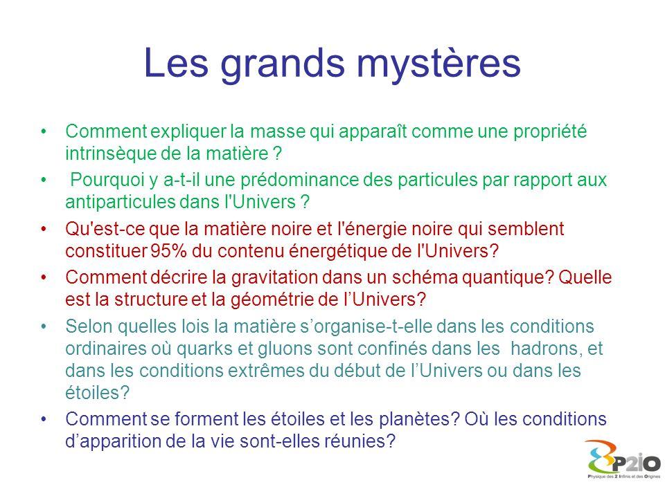 Les grands mystères Comment expliquer la masse qui apparaît comme une propriété intrinsèque de la matière