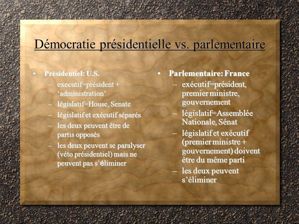 Démocratie présidentielle vs. parlementaire