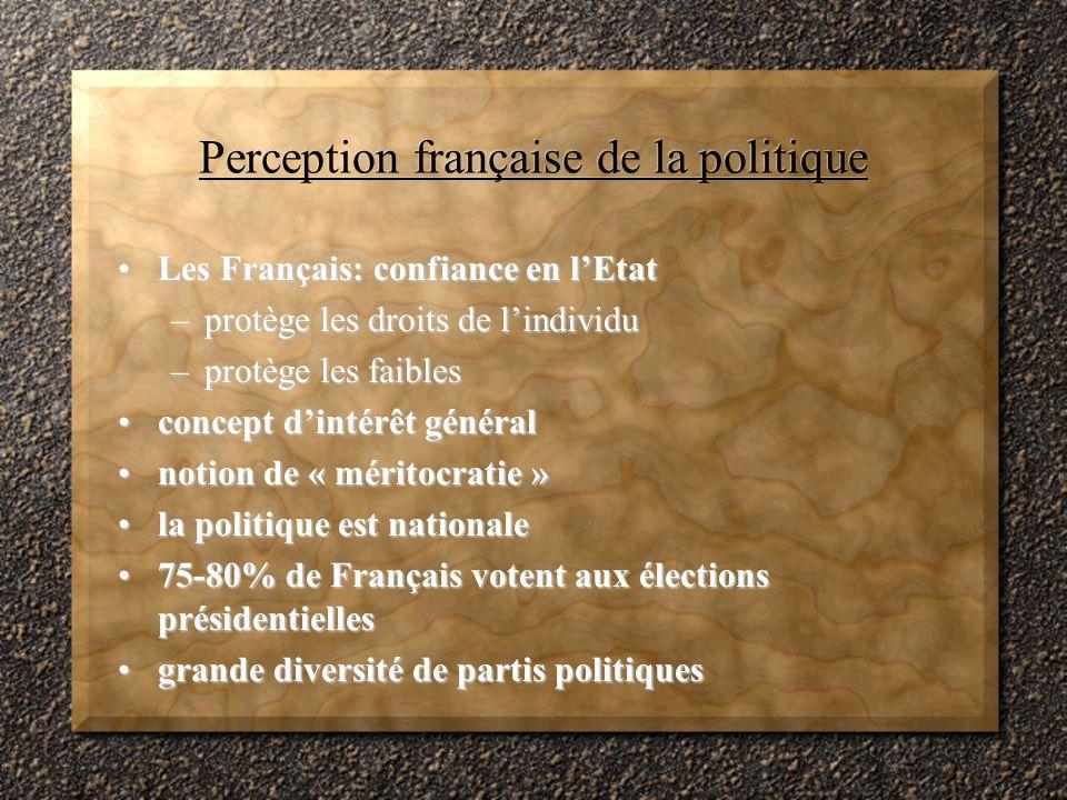 Perception française de la politique
