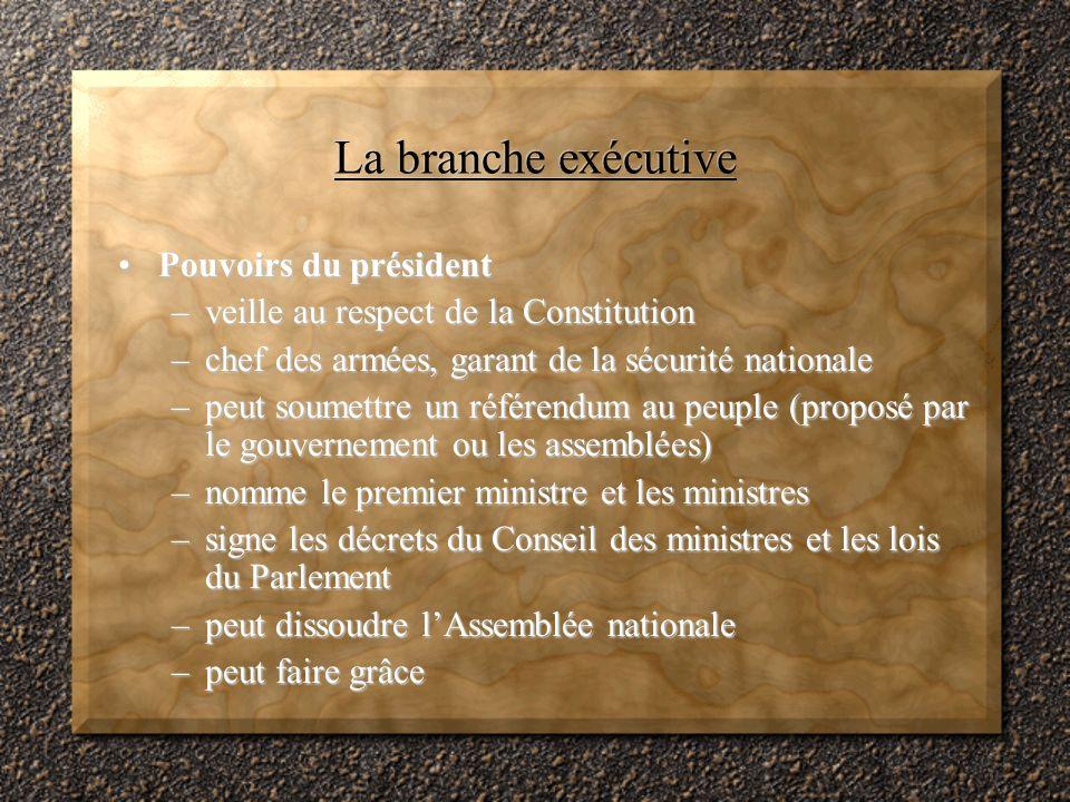 La branche exécutive Pouvoirs du président