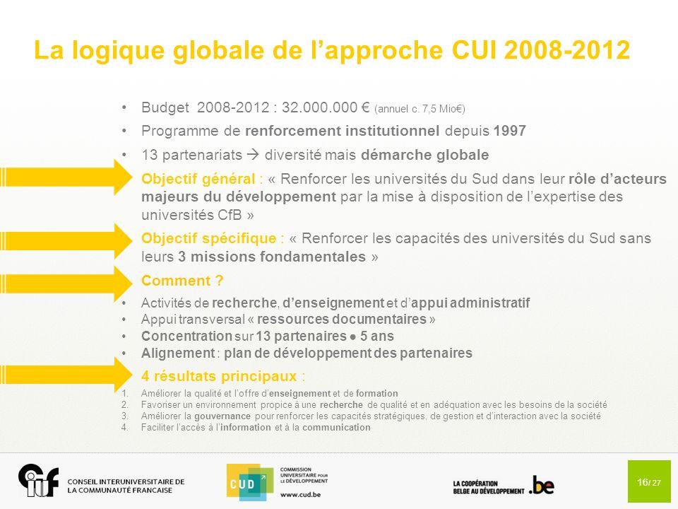 La logique globale de l'approche CUI 2008-2012