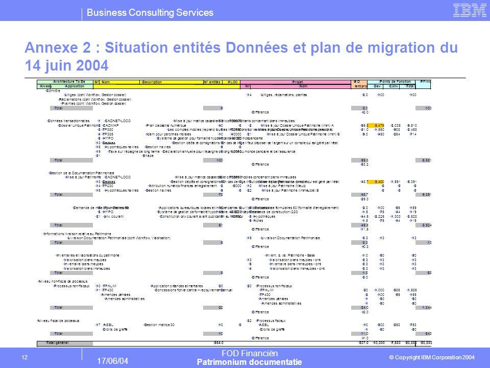 Annexe 2 : Situation entités Données et plan de migration du 14 juin 2004
