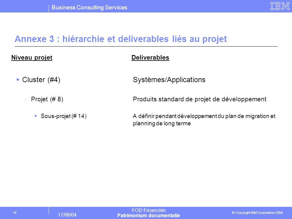 Annexe 3 : hiérarchie et deliverables liés au projet