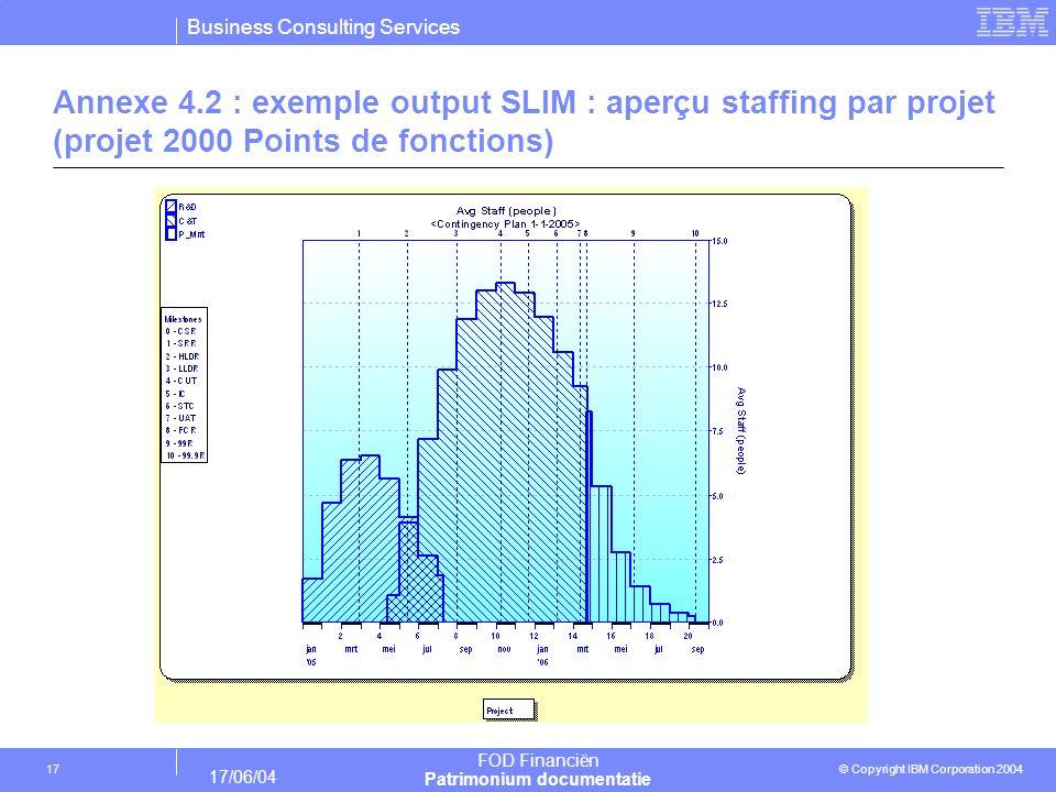 Annexe 4.2 : exemple output SLIM : aperçu staffing par projet (projet 2000 Points de fonctions)