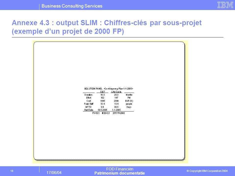 Annexe 4.3 : output SLIM : Chiffres-clés par sous-projet (exemple d'un projet de 2000 FP)