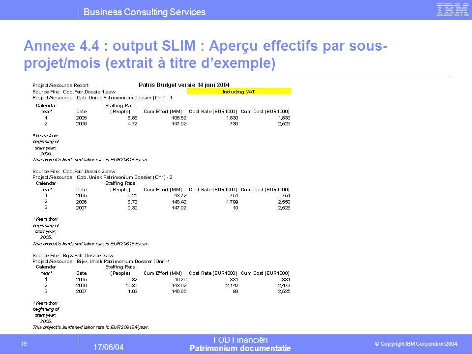 Annexe 4.4 : output SLIM : Aperçu effectifs par sous-projet/mois (extrait à titre d'exemple)