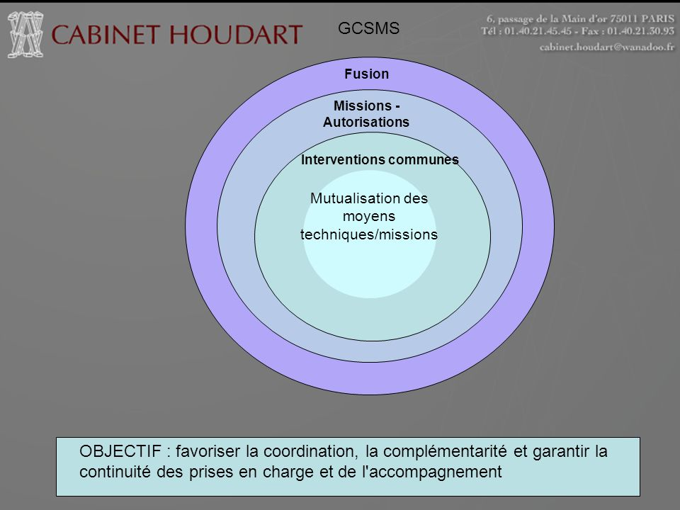 Missions - Autorisations Interventions communes