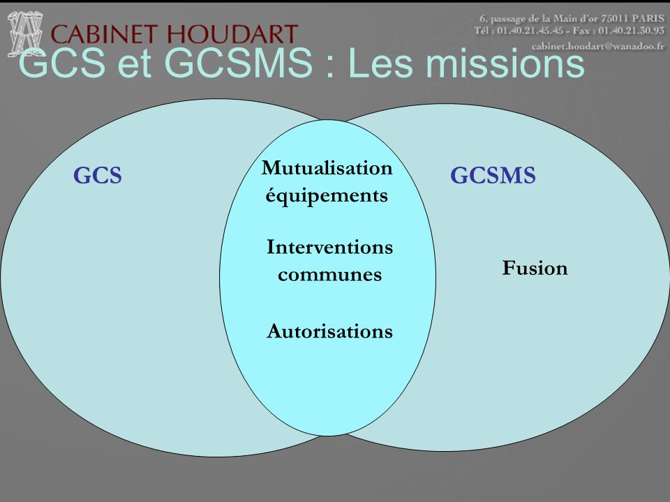 GCS et GCSMS : Les missions