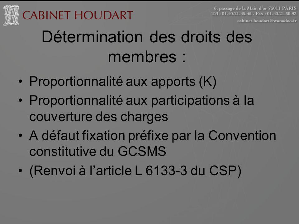 Détermination des droits des membres :
