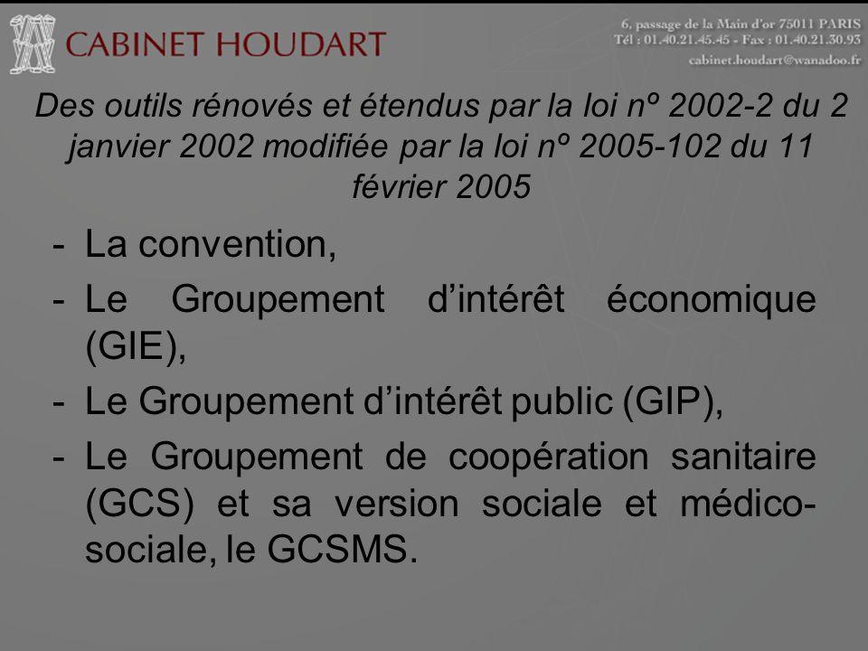 Le Groupement d'intérêt économique (GIE),