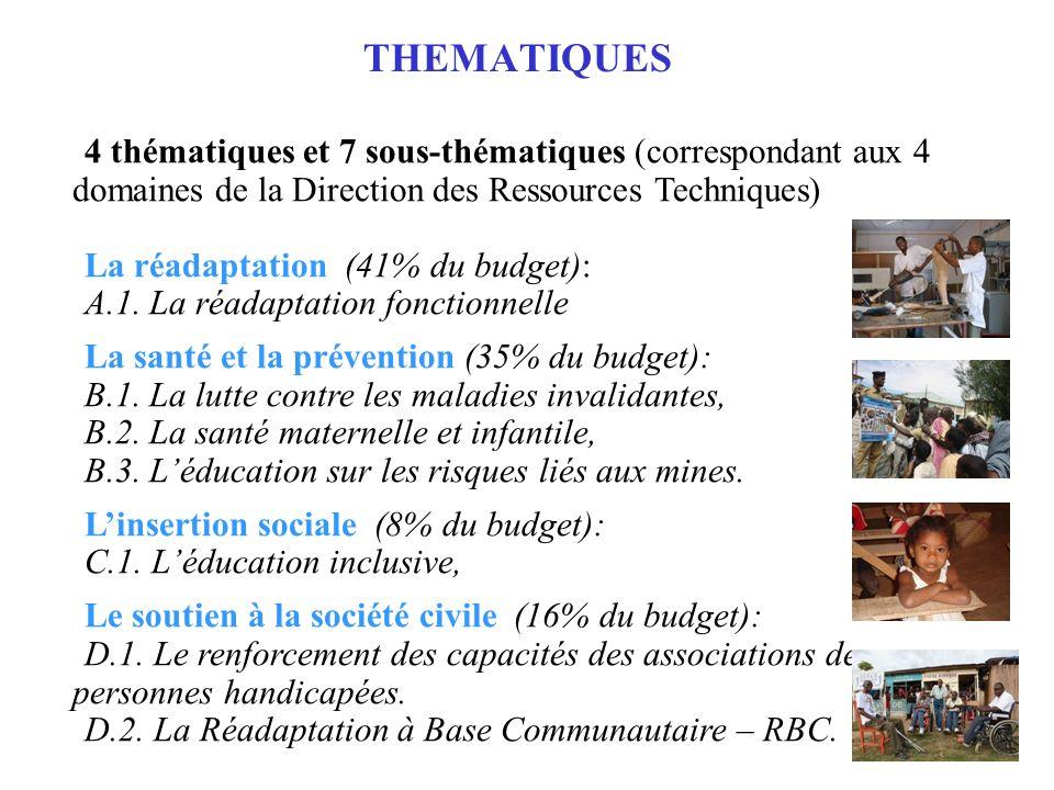 THEMATIQUES 4 thématiques et 7 sous-thématiques (correspondant aux 4 domaines de la Direction des Ressources Techniques)