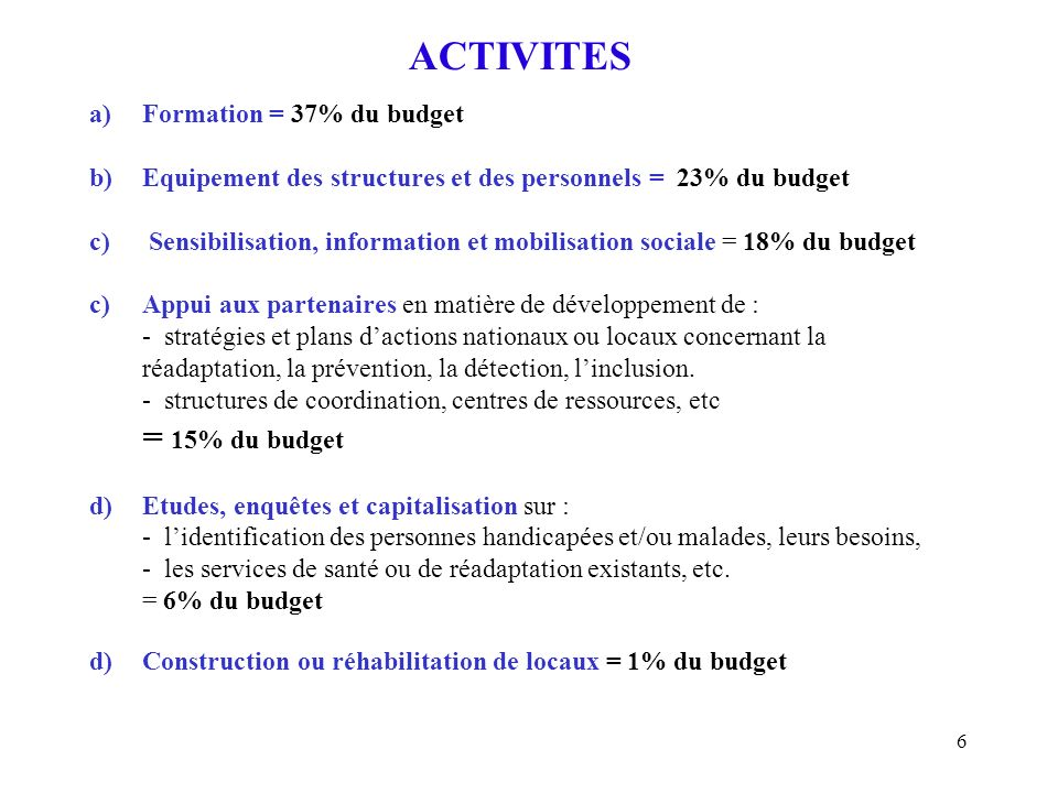 ACTIVITES = 15% du budget a) Formation = 37% du budget