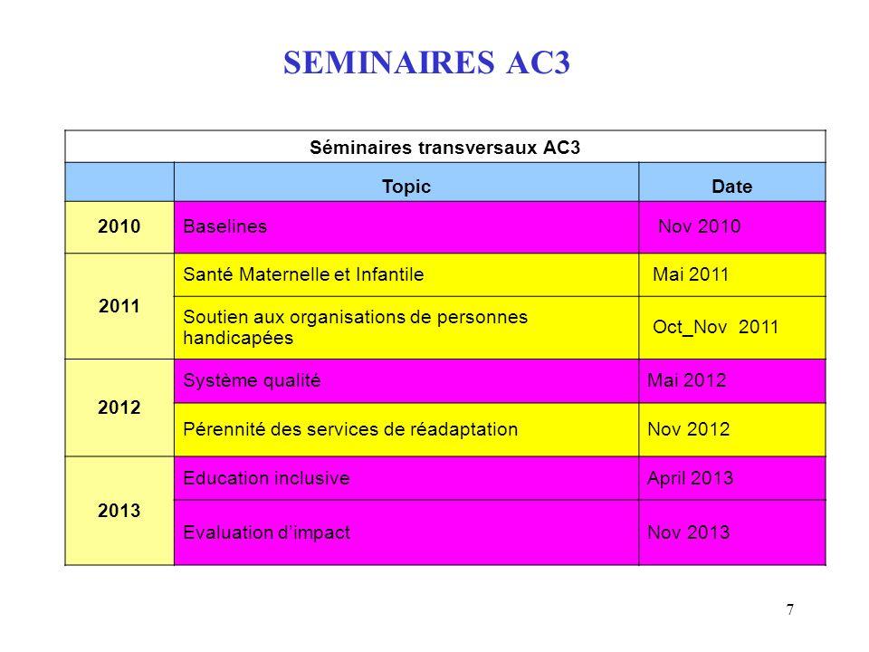 Séminaires transversaux AC3