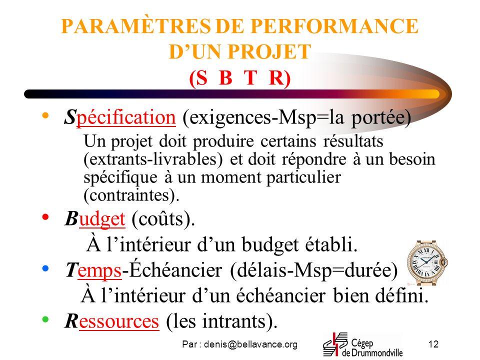PARAMÈTRES DE PERFORMANCE D'UN PROJET (S B T R)