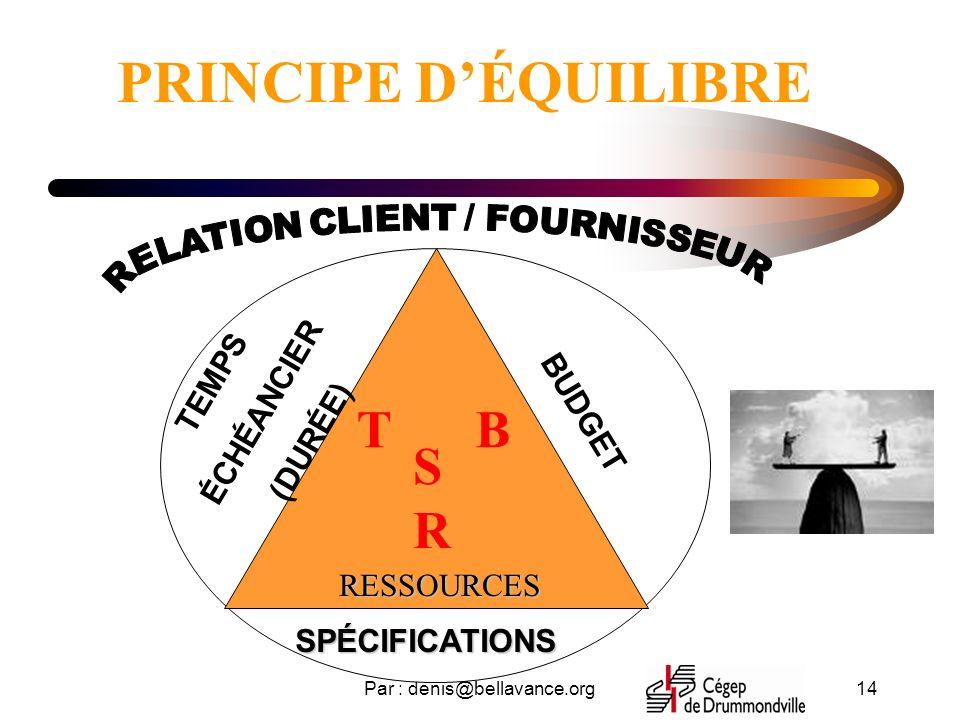 PRINCIPE D'ÉQUILIBRE T B SR ÉCHÉANCIER TEMPS (DURÉE) BUDGET RESSOURCES