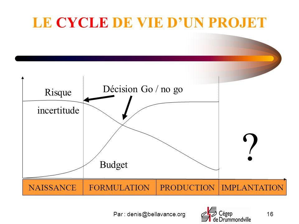 LE CYCLE DE VIE D'UN PROJET