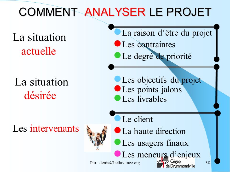 COMMENT ANALYSER LE PROJET