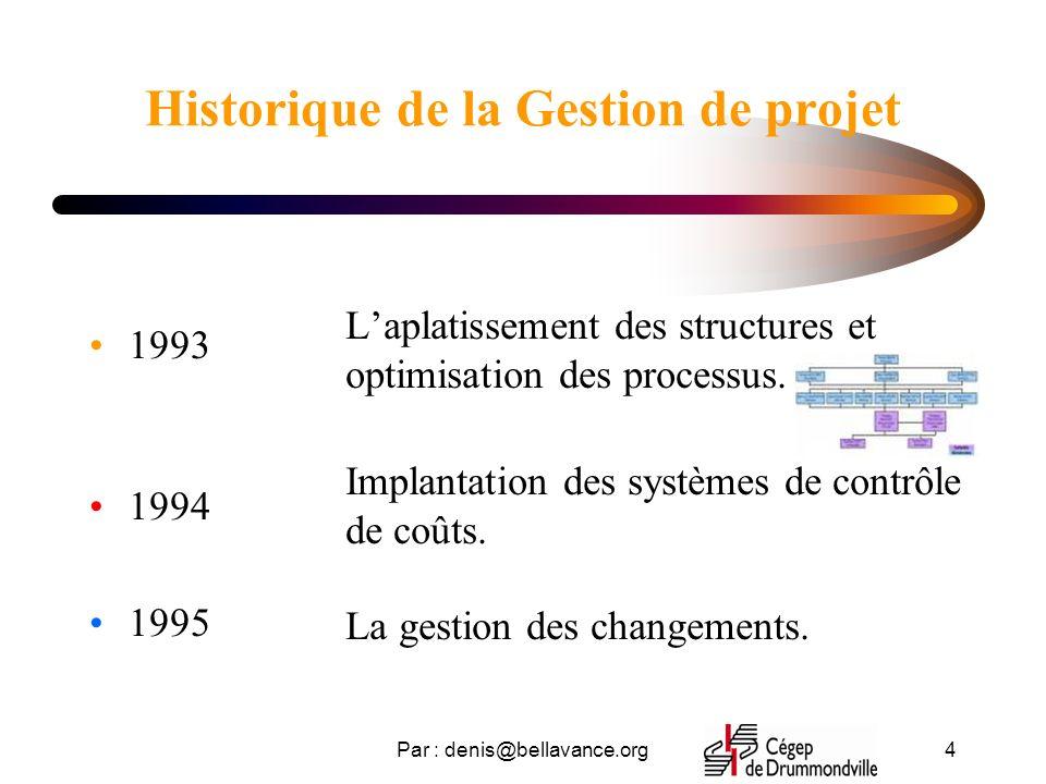 Historique de la Gestion de projet