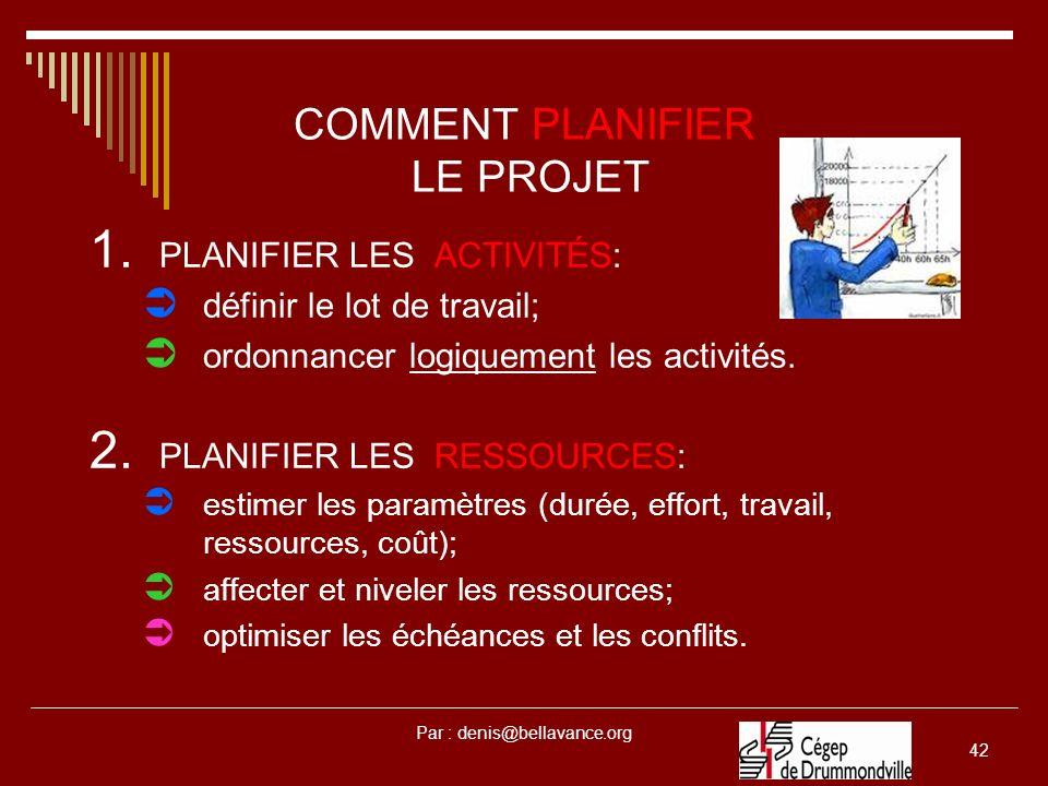 COMMENT PLANIFIER LE PROJET