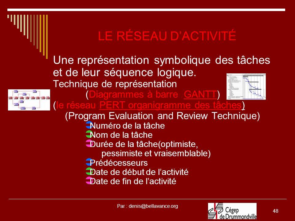 LE RÉSEAU D'ACTIVITÉ Une représentation symbolique des tâches et de leur séquence logique. Technique de représentation.