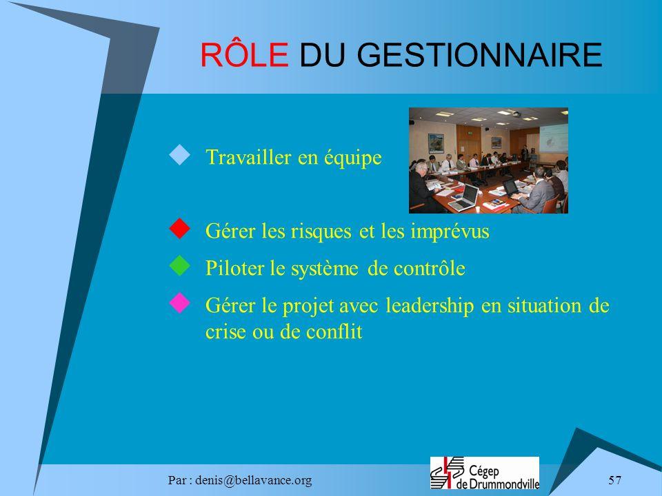 RÔLE DU GESTIONNAIRE Travailler en équipe