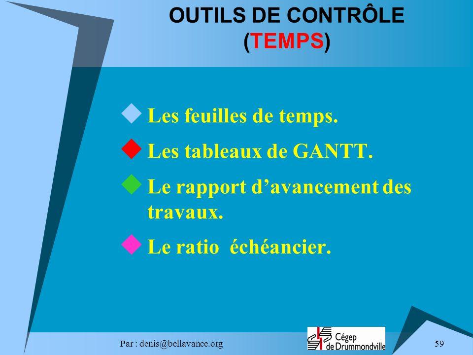 OUTILS DE CONTRÔLE (TEMPS)