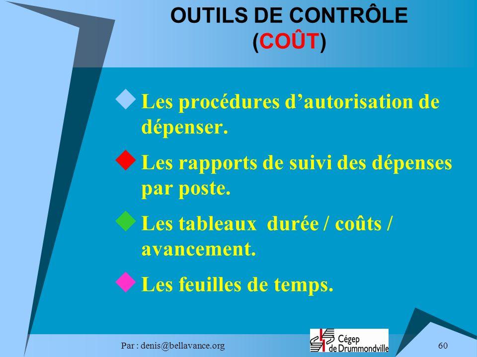 OUTILS DE CONTRÔLE (COÛT)