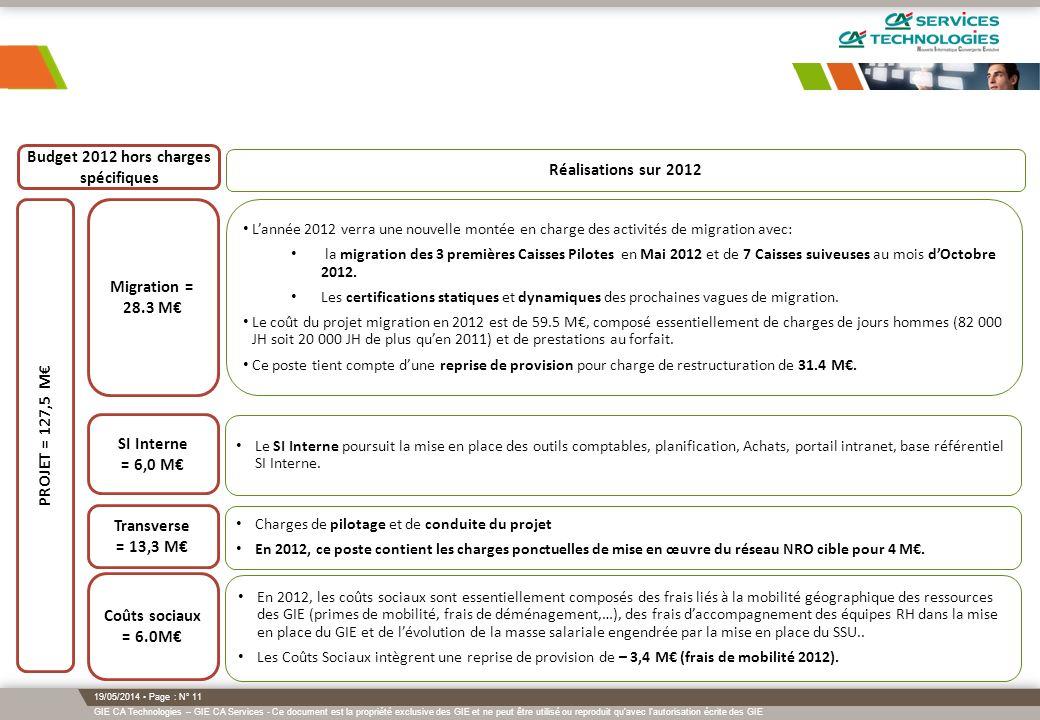 Budget 2012 Chemin à parcourir projet (2/2)