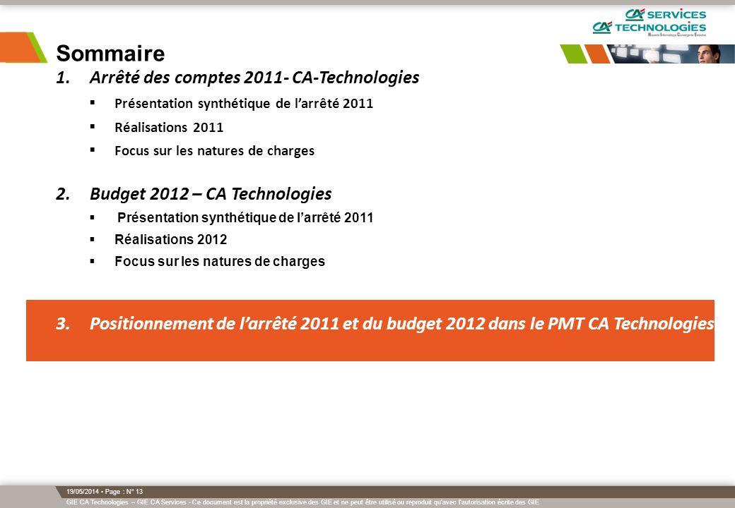 Sommaire Arrêté des comptes 2011- CA-Technologies